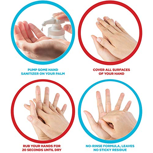 How to Kill 99.99% of the Germs on Your Hand?